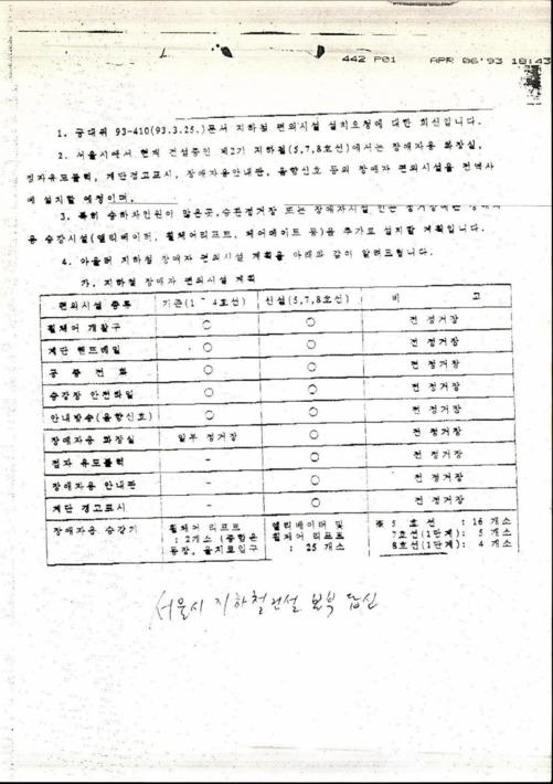 장애인복지를위한공동대책위원회에 발송한 지하철 편의시설 설치요청 공문 회신