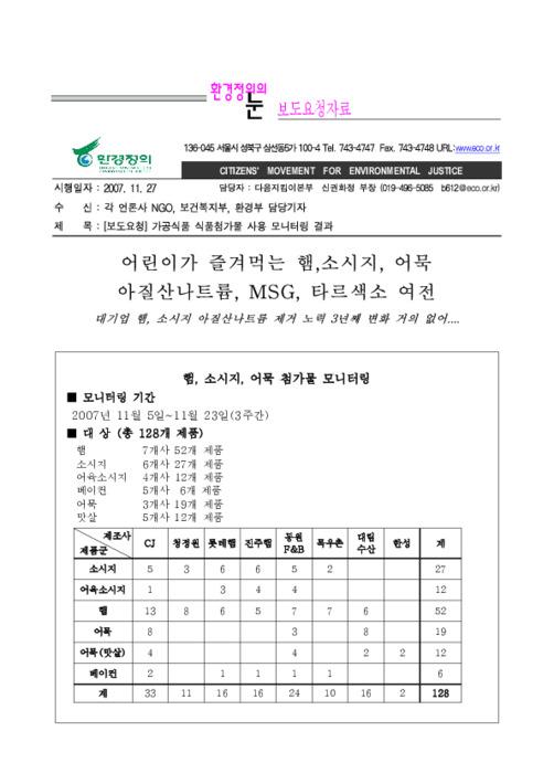 [보도자료] 육가공품 등 식품첨가물 사용 모니터링 결과관련 보도요청