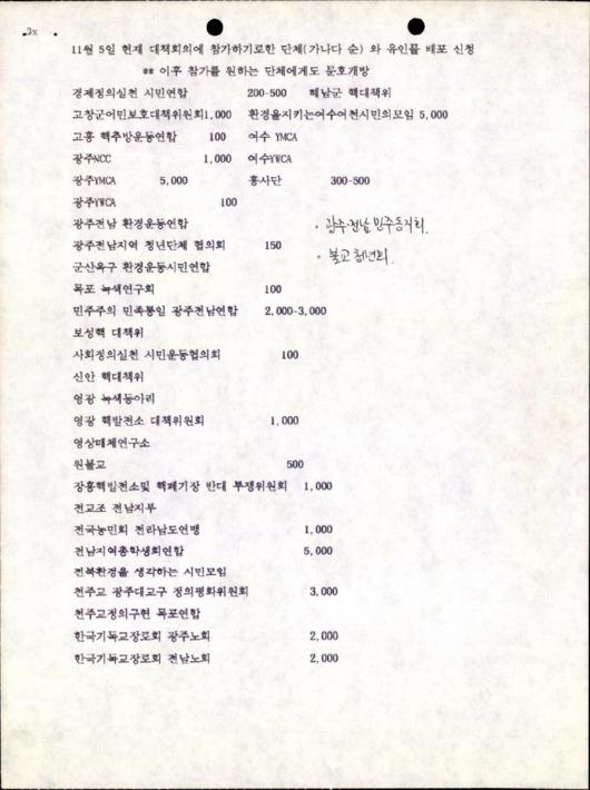 11월 5일 현재 대책회의에 참가하기로한 단체와 유인물 배포 신청