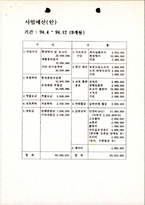 사업예산안
