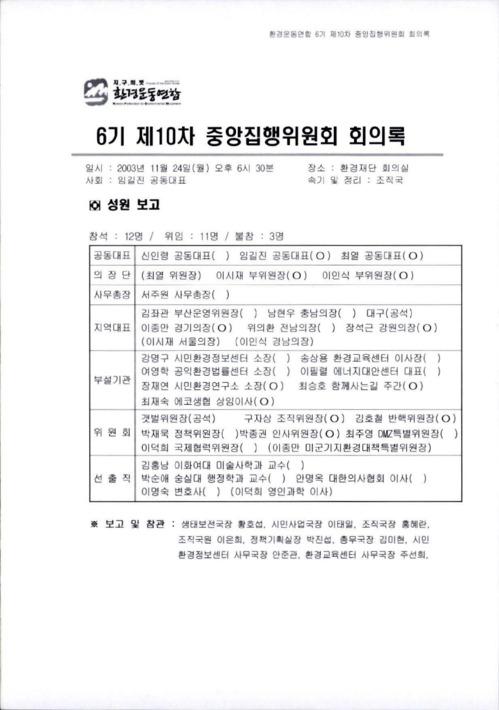 6기 제10차 중앙집행위원회 회의록
