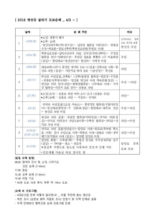 2016 영산강 살리기 도보순례 _ 4/3 ~