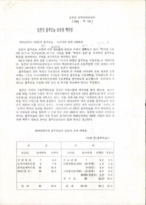 일본의 플루토늄 보유와 핵무장