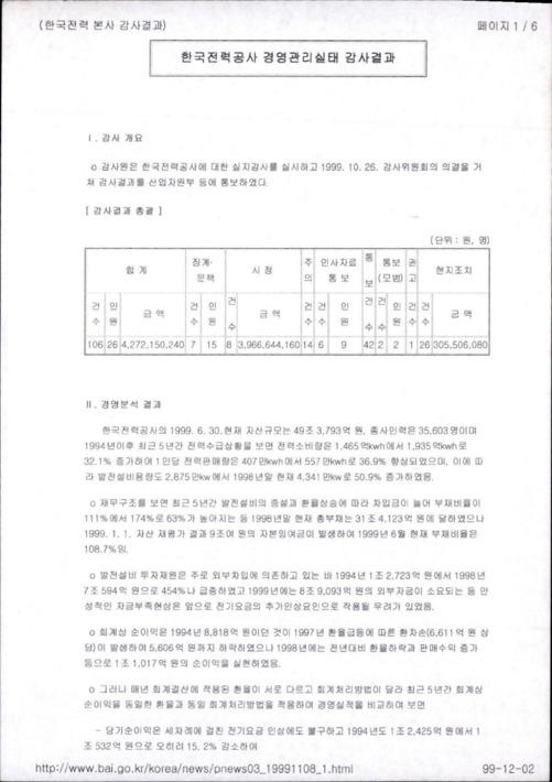 한국전력공사 경영관리실태 감사결과