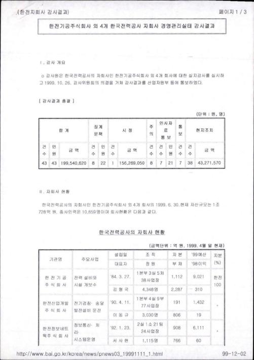 한전기공주식회사 외 4개 한국전력공사 자회사 경영관리실태 감사결과