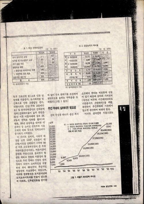 한국전력공사 자료