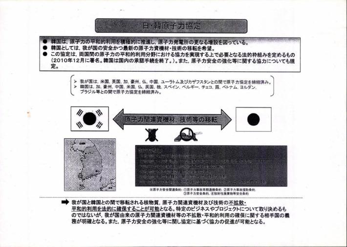 日.韓原子力協定