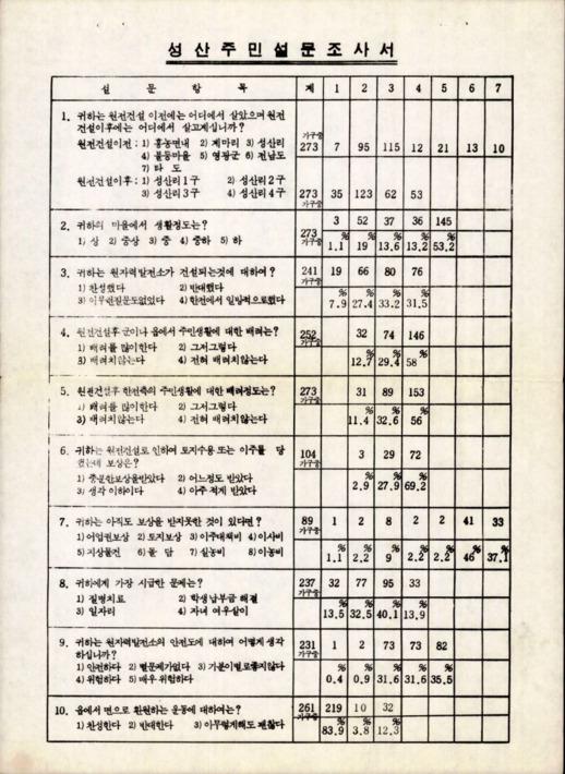성산주민설문조사서