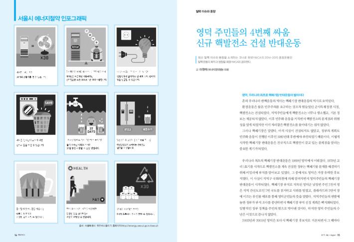 서울시 에너지절약 인포그래픽