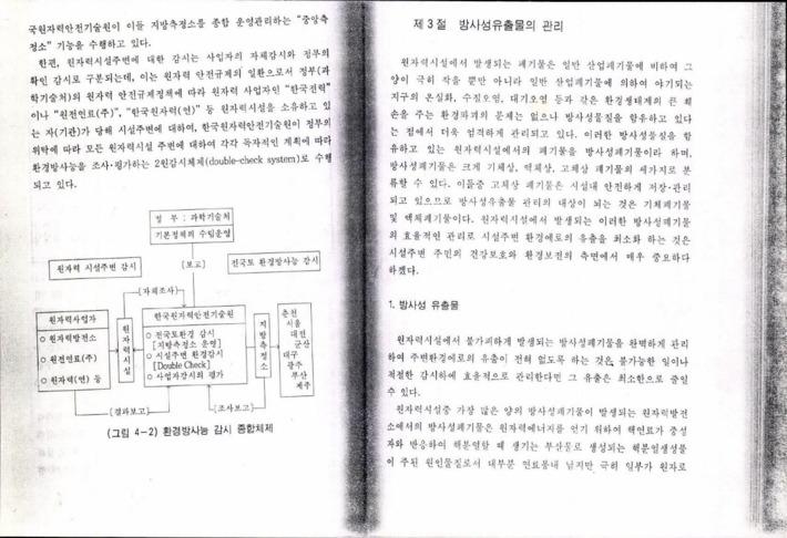 1993년 원자력발전백서